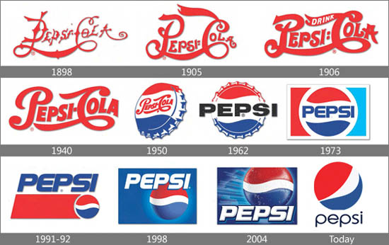 Pepsi- Famous logos with hidden meanings