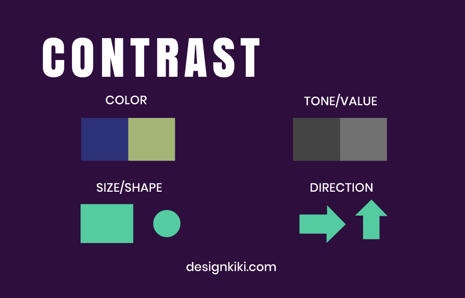 Contrast is the 6th principle of design