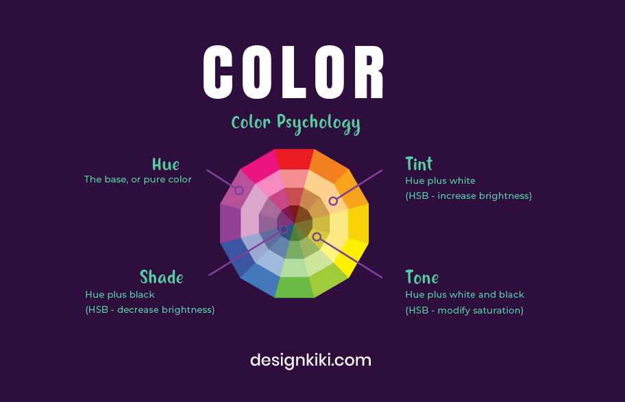 Color is one of the most important principle of design