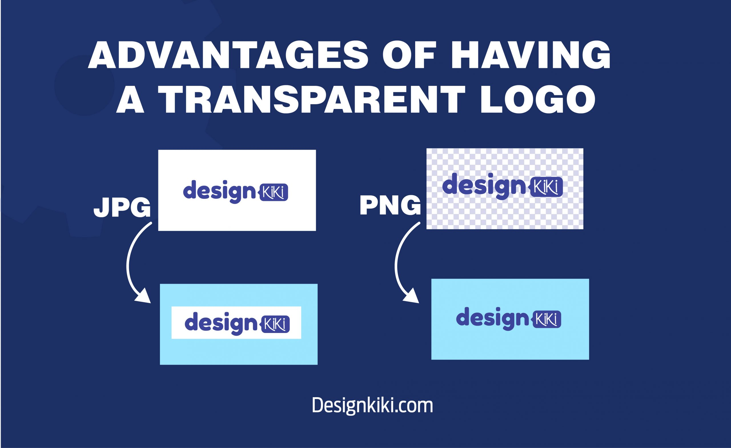 Advantages of having a transparent logo